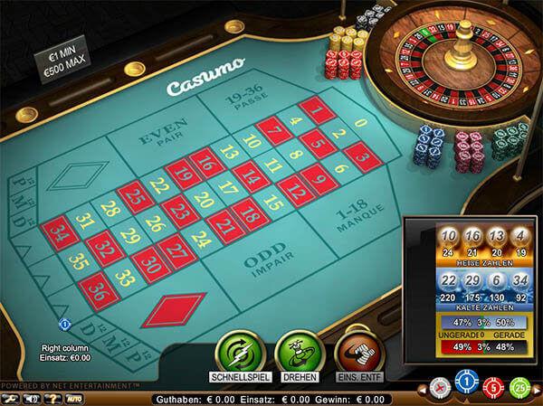 Consumo Casino